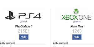 Amazon poll shows people favored the PS4 94% over the Xbox One, before Amazon pulled the poll early.